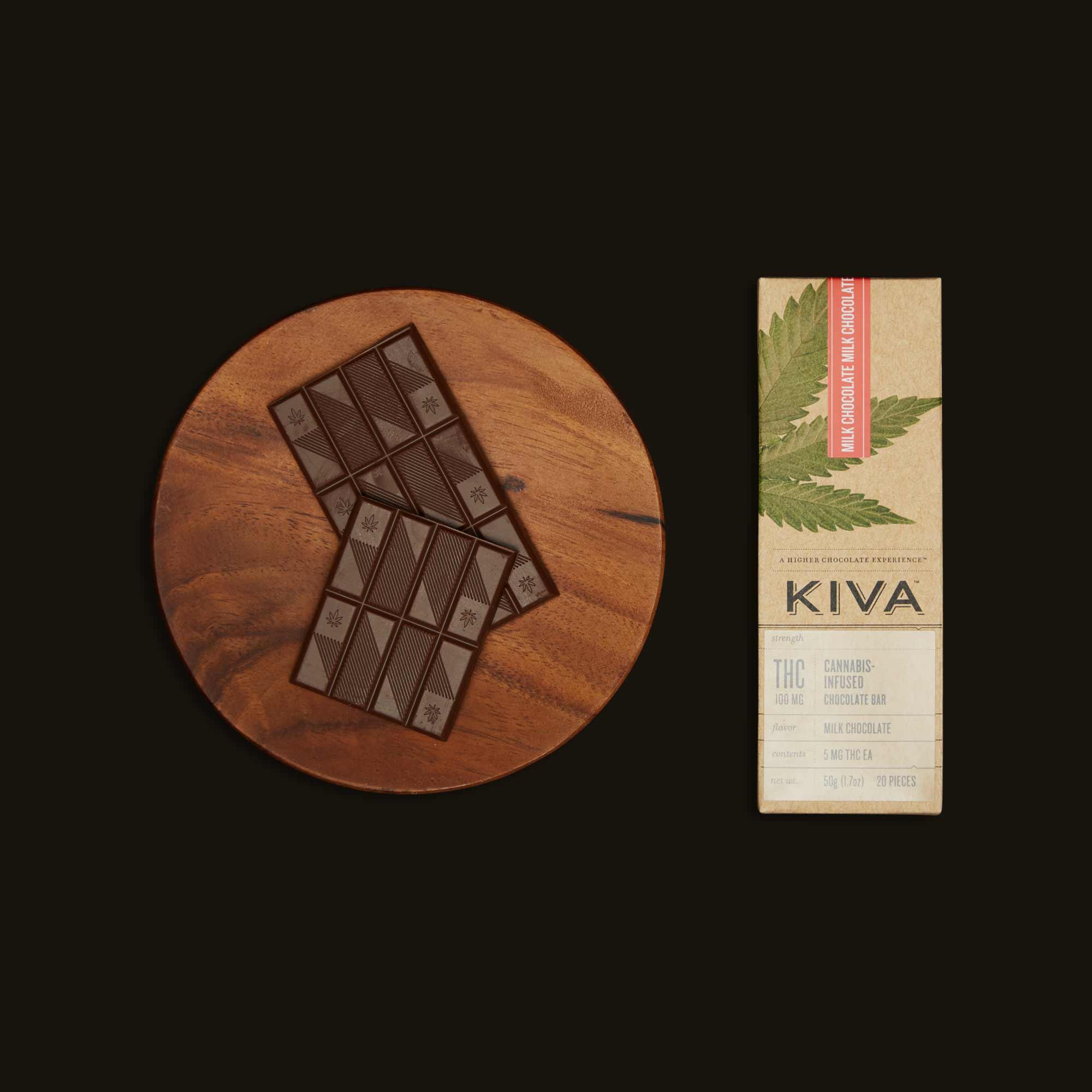 Kiva Milk Chocolate Bar on a plate