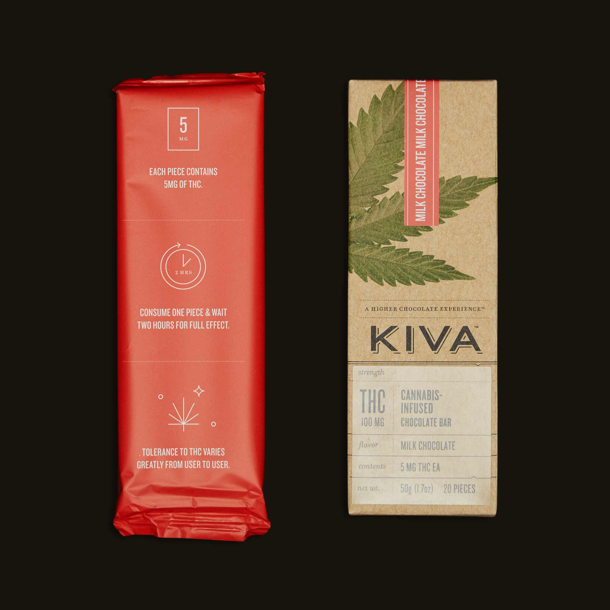 Kiva Bar Wrapper