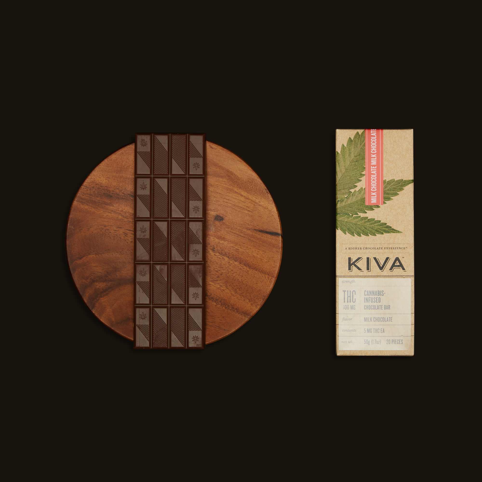 kiva milk Chocolate Bar as reviewed