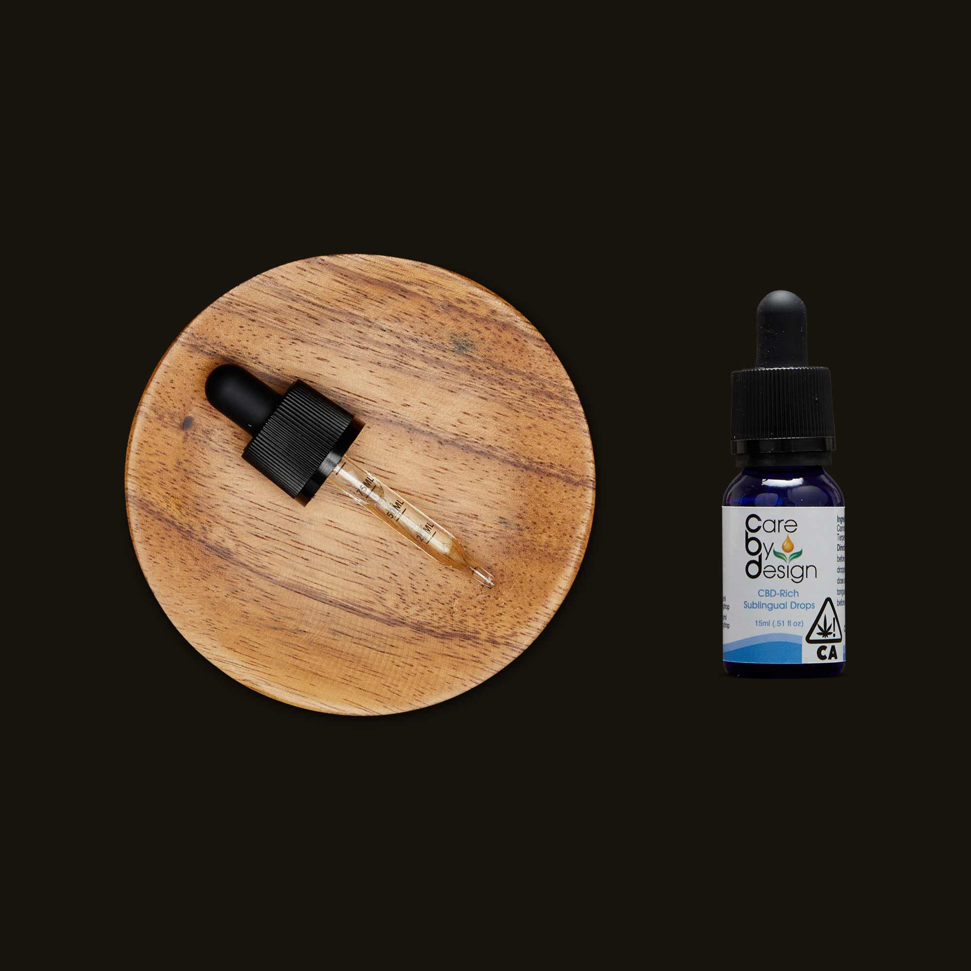 Care By Design 18:1 Sublingual Drops
