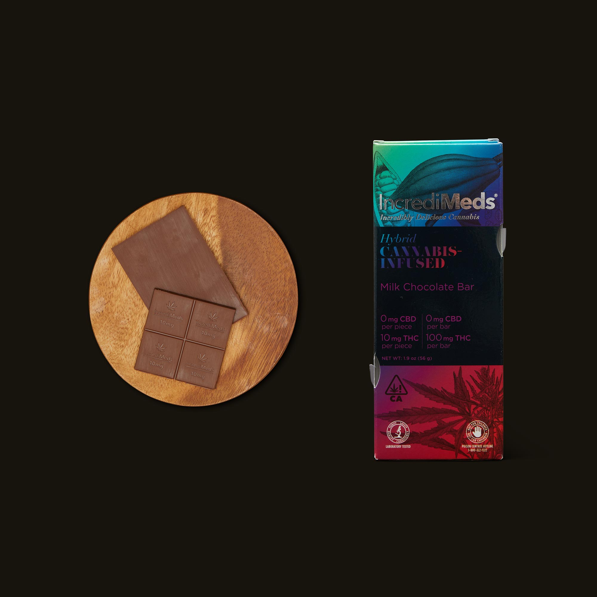 IncrediMeds Milk Chocolate with Packaging
