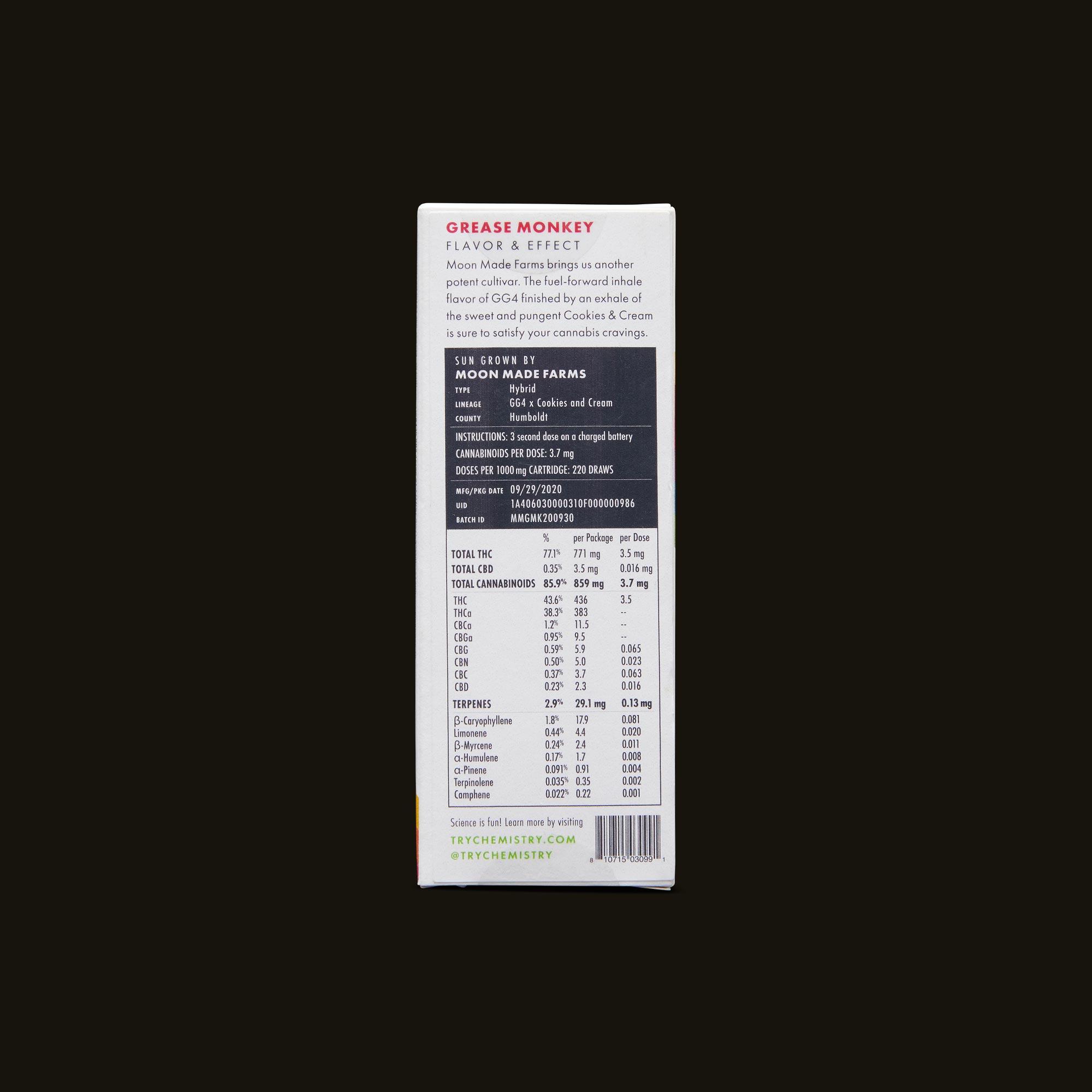 Chemistry Grease Monkey Cartridge Ingredients