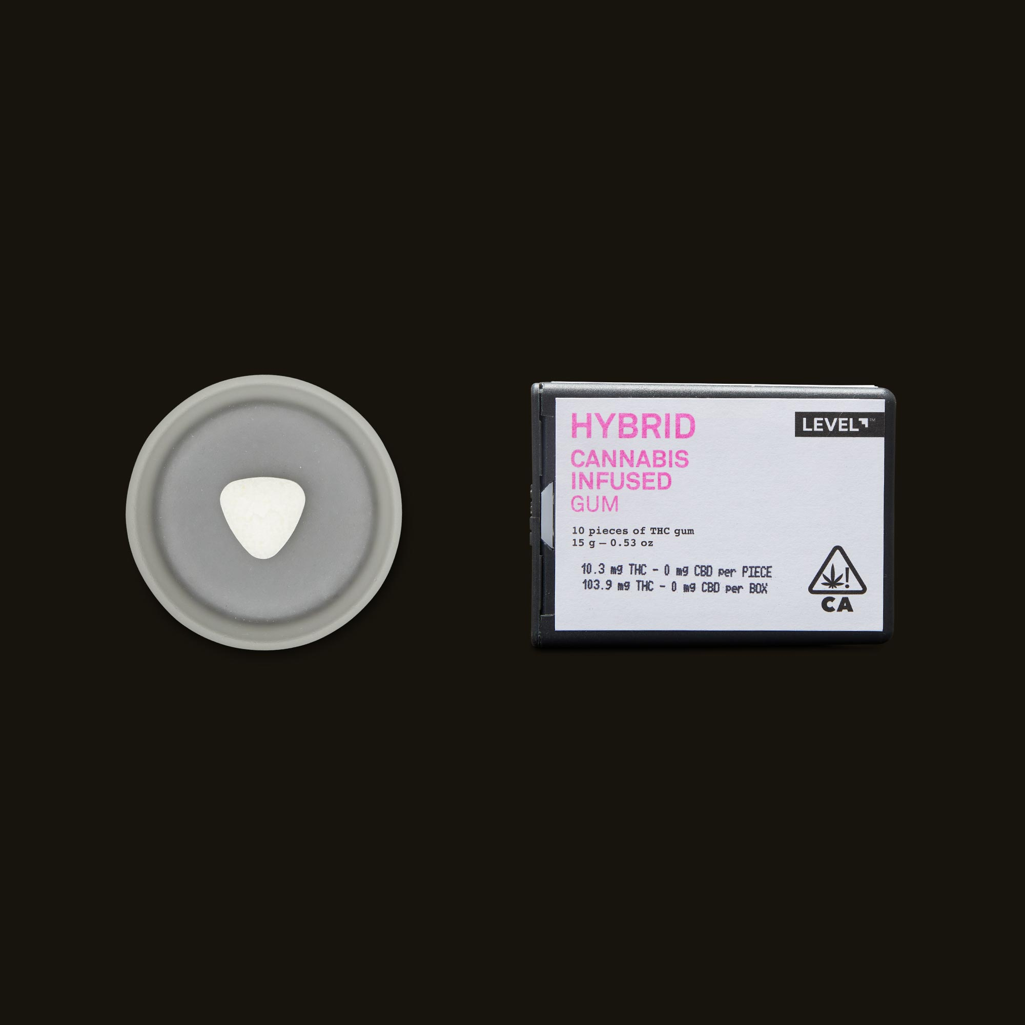 LEVEL Hybrid Gum